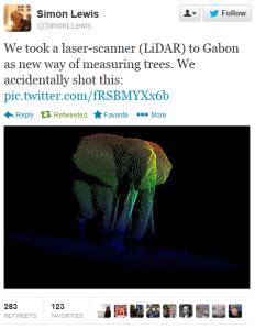 Lidar analysis